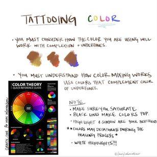 Guide to Tattooing Darker Skin Tones by Quiara aka fairytatmother #tattooingdarkerskintones #bimpoctattoo