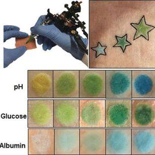 German smart tattoo #smarttattoo #tattootech #tattootechnology #biowearables #temporarytattoo #techtattoo #technology