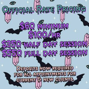 Official rates