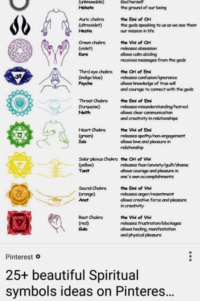 Mudra Hands for Meditation #om #meditation #hands #mudra #hindu #color #meaning