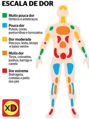 #dor #pain